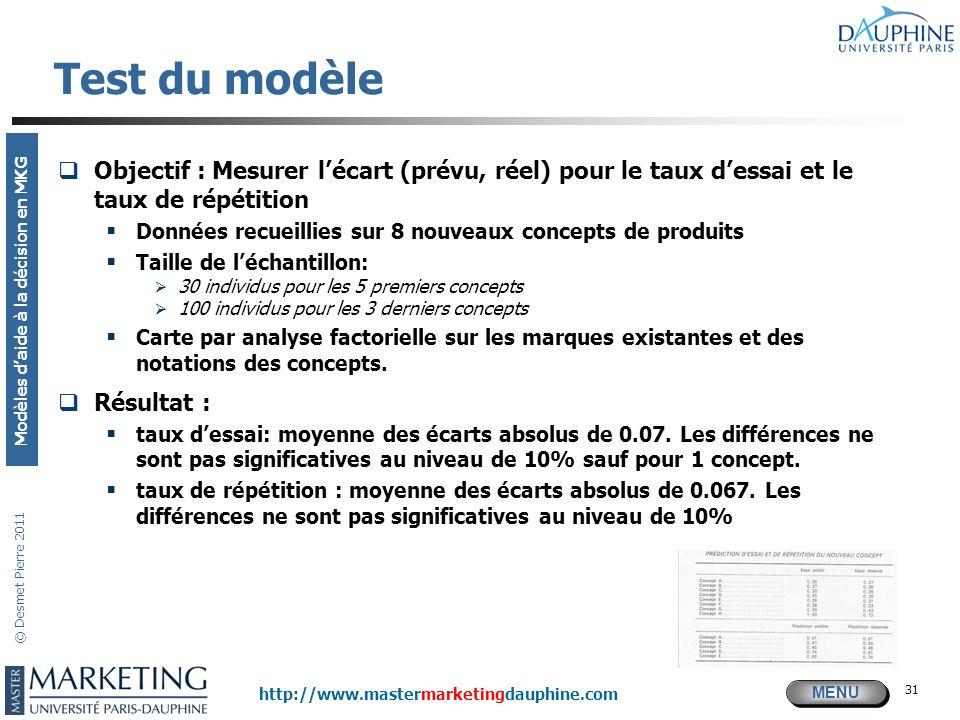 MENU Modèles daide à la décision en MKG http://www.mastermarketingdauphine.com © Desmet Pierre 2011 31 Test du modèle Objectif : Mesurer lécart (prévu