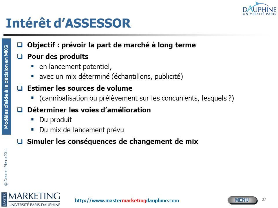 MENU Modèles daide à la décision en MKG http://www.mastermarketingdauphine.com © Desmet Pierre 2011 37 Intérêt dASSESSOR Objectif : prévoir la part de