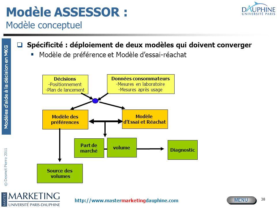 MENU Modèles daide à la décision en MKG http://www.mastermarketingdauphine.com © Desmet Pierre 2011 38 Modèle ASSESSOR : Modèle conceptuel Spécificité