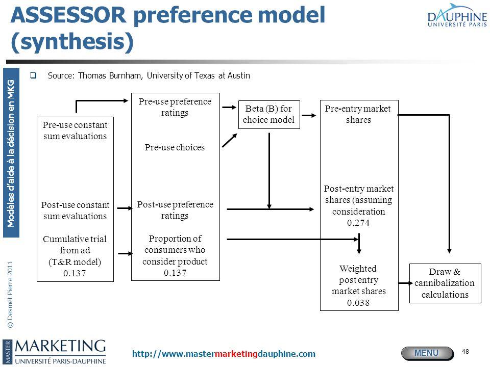 MENU Modèles daide à la décision en MKG http://www.mastermarketingdauphine.com © Desmet Pierre 2011 48 ASSESSOR preference model (synthesis) Source: T