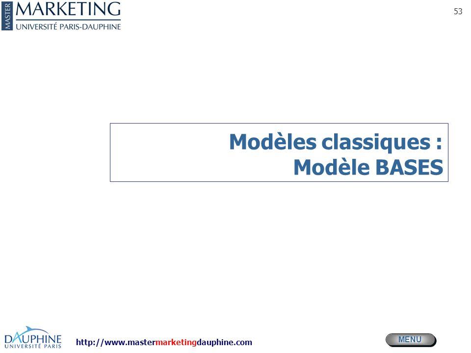 http://www.mastermarketingdauphine.com MENU 53 Modèles classiques : Modèle BASES