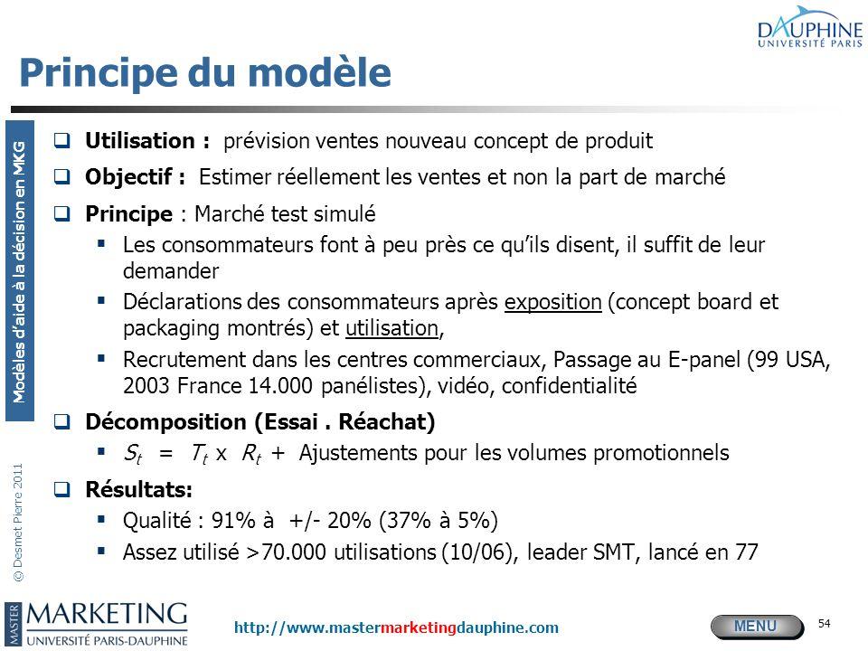 MENU Modèles daide à la décision en MKG http://www.mastermarketingdauphine.com © Desmet Pierre 2011 54 Principe du modèle Utilisation : prévision vent