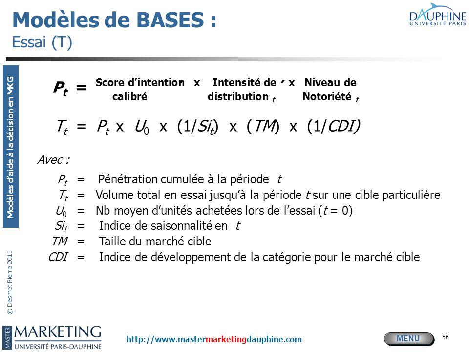 MENU Modèles daide à la décision en MKG http://www.mastermarketingdauphine.com © Desmet Pierre 2011 56 Modèles de BASES : Essai (T) Score dintention x