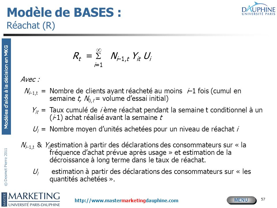 MENU Modèles daide à la décision en MKG http://www.mastermarketingdauphine.com © Desmet Pierre 2011 57 R t = N i–1,t Y it U i i=1 Avec : N i–1,t =Nomb
