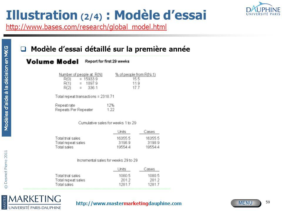 MENU Modèles daide à la décision en MKG http://www.mastermarketingdauphine.com © Desmet Pierre 2011 59 Illustration (2/4) : Modèle dessai http://www.b