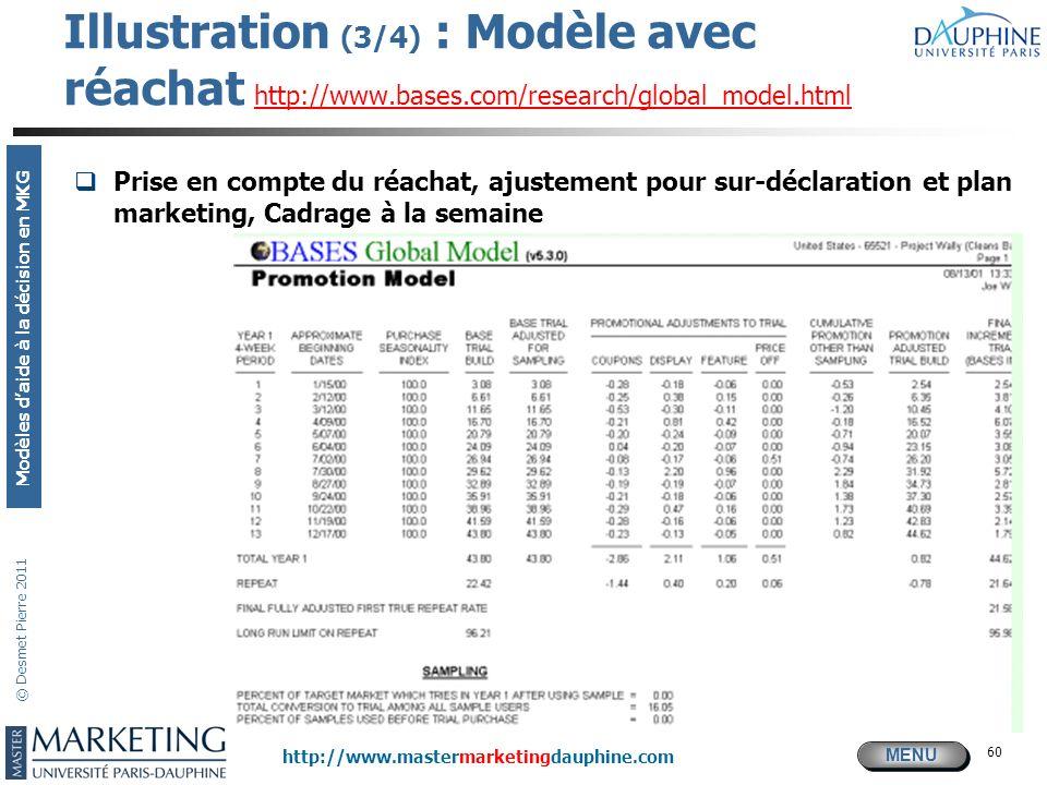 MENU Modèles daide à la décision en MKG http://www.mastermarketingdauphine.com © Desmet Pierre 2011 60 Illustration (3/4) : Modèle avec réachat http:/