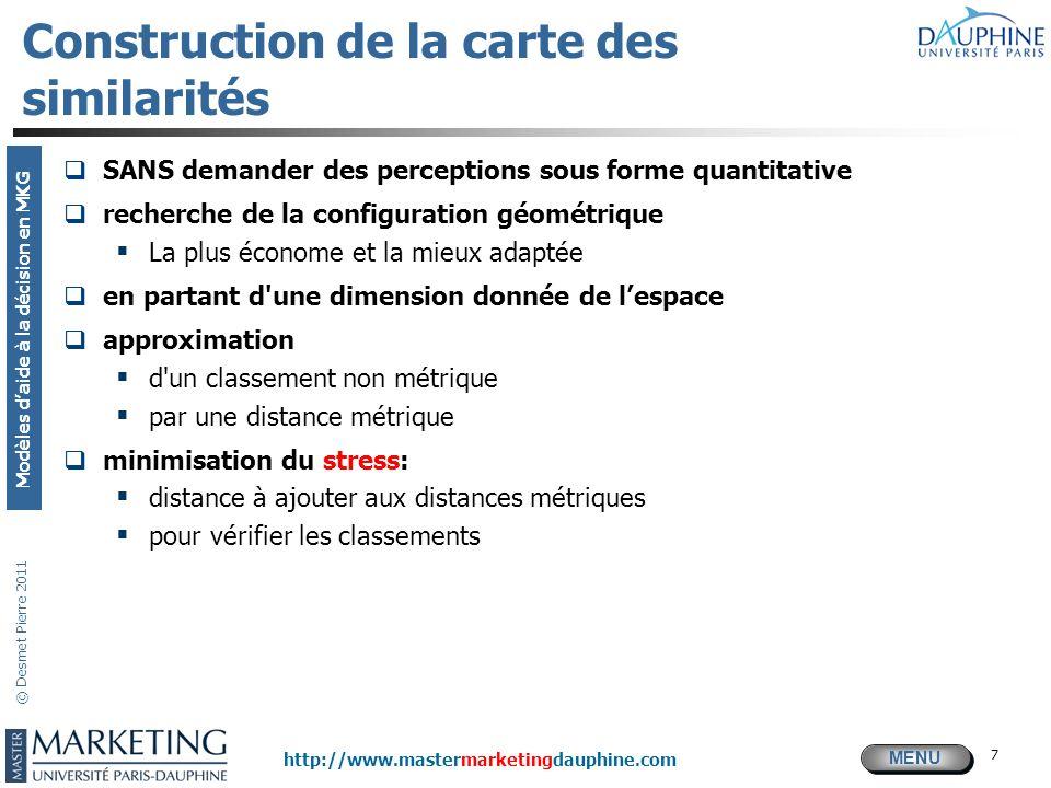 MENU Modèles daide à la décision en MKG http://www.mastermarketingdauphine.com © Desmet Pierre 2011 58 Illustration (1/4) : Données http://www.bases.com/research/global_model.html http://www.bases.com/research/global_model.html CADRAGE Ajustements catégorie de produit et culture-pays CONSOMMATEURS Intention dachat, Fréquence dachat Appréciation générale Valeur perçue … ACTIONS Plan marketing - Médias - Distribution - Prix et promotion -…