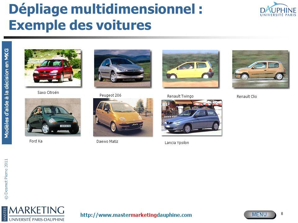 MENU Modèles daide à la décision en MKG http://www.mastermarketingdauphine.com © Desmet Pierre 2011 19 Modèle Tracker : Modèle analytique Modèle de notoriété Aw t = (UR + AR) / N Awt = Notoriété en t UR = notoriété spontanée du nouveau produit AR = notoriété assistée N = effectifs Modèle dessai T t = T t-1 + a (Aw t- -Aw t-1 ) + b (Aw t-1 -T t-1 ) T = % dessayeurs Aw = taux de notoriété a = probabilité dessai pour ceux qui connaissent le produit b = % dessai pour ceux qui connaissaient à la dernière période mais navaient pas encore essayé