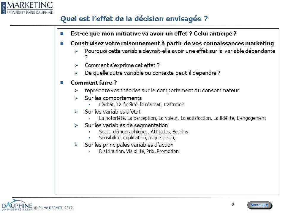 Sommaire © Pierre DESMET, 2012 9 Un modèle opérationnel : La promotion a-t-elle un effet sur lactivité des clients .