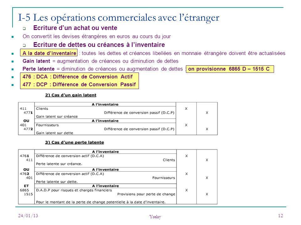 24/01/13 Yrelay 12 I-5 Les opérations commerciales avec létranger Ecriture dun achat ou vente On convertit les devises étrangères en euros au cours du