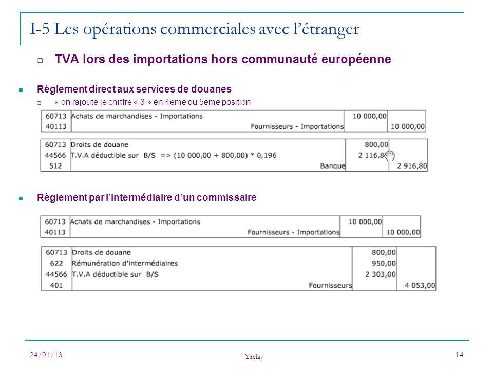 24/01/13 Yrelay 14 I-5 Les opérations commerciales avec létranger TVA lors des importations hors communauté européenne Règlement direct aux services d