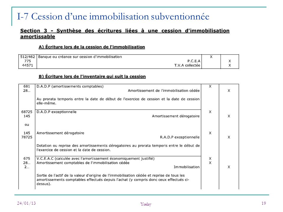 24/01/13 Yrelay 19 I-7 Cession dune immobilisation subventionnée