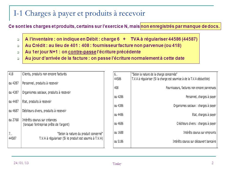 24/01/13 Yrelay 3 I-1 Charges à payer et produits à recevoir Exemple : Le 1er Juin N : on prête 50 000 remboursable en deux fois ; taux dintérêt 6.5%
