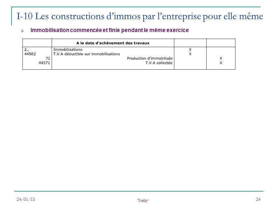 24/01/13 Yrelay 24 I-10 Les constructions dimmos par lentreprise pour elle même Immobilisation commencée et finie pendant le même exercice