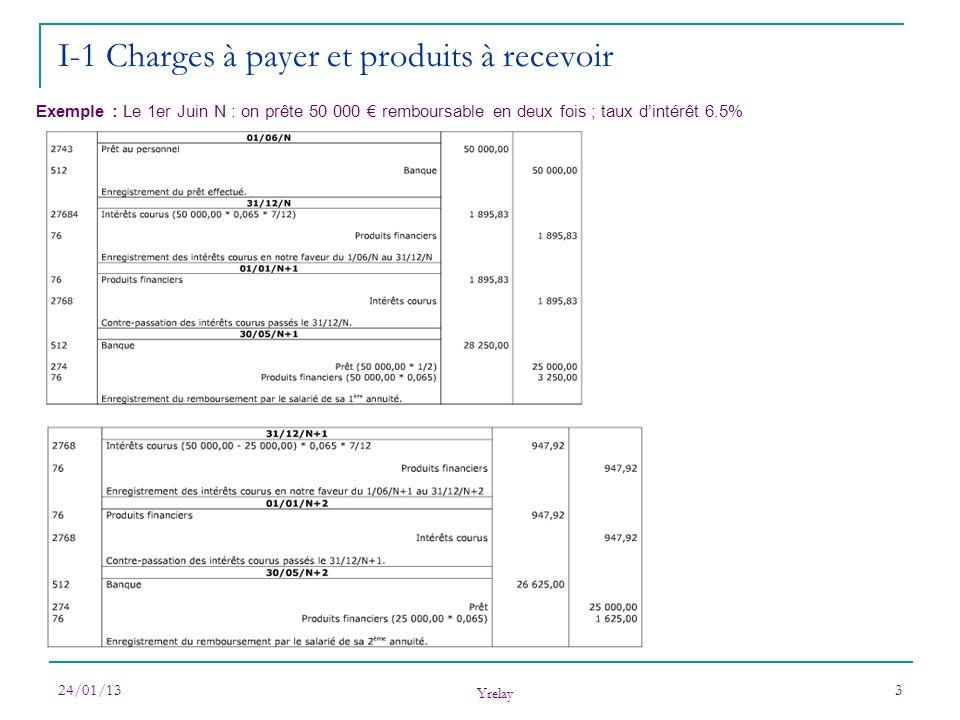24/01/13 Yrelay 4 I-2 Charges et produits constatés davance Ce sont les charges et produits, déjà enregistrés sur N, mais qui concernent une partie de N+1 1- A linventaire : on diminue les charges ou les produits constatés en trop 486 : CCA : Charges Constatées dAvance : à lactif 487 : PCA : Produits Constatés dAvance : au passif 2- Au 1er jour du mois suivant : on contre-passe les écritures