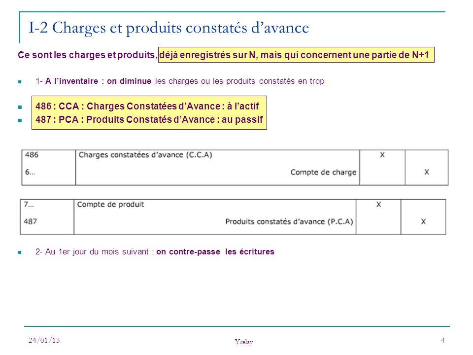 24/01/13 Yrelay 4 I-2 Charges et produits constatés davance Ce sont les charges et produits, déjà enregistrés sur N, mais qui concernent une partie de
