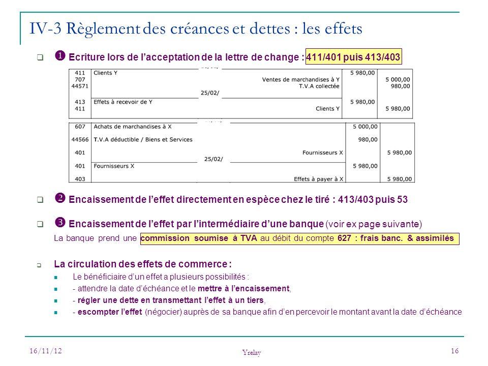 16/11/12 Yrelay 16 IV-3 Règlement des créances et dettes : les effets Ecriture lors de lacceptation de la lettre de change : 411/401 puis 413/403 Enca