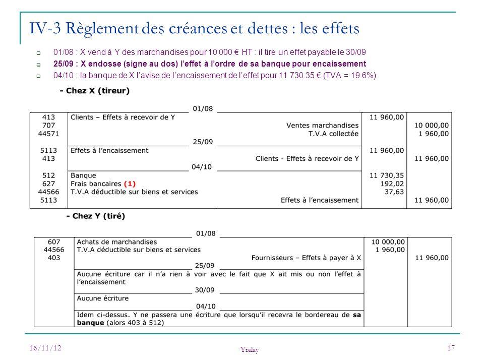 16/11/12 Yrelay 17 01/08 : X vend à Y des marchandises pour 10 000 HT : il tire un effet payable le 30/09 25/09 : X endosse (signe au dos) leffet à lo