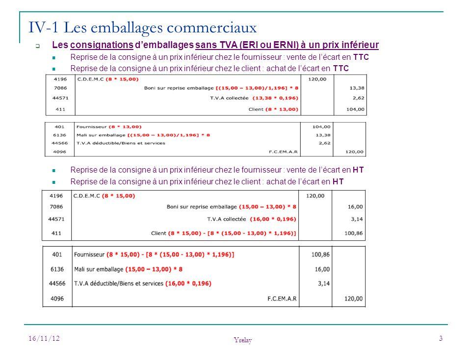 16/11/12 Yrelay 3 Les consignations demballages sans TVA (ERI ou ERNI) à un prix inférieur Reprise de la consigne à un prix inférieur chez le fourniss