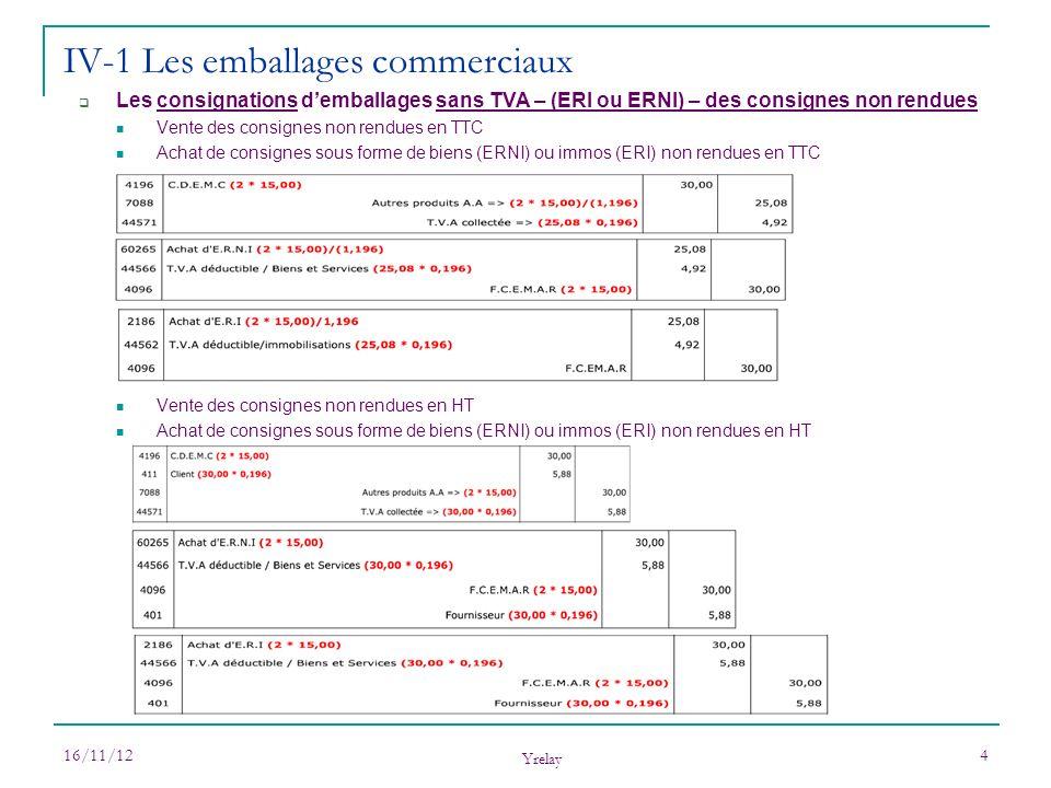 16/11/12 Yrelay 4 Les consignations demballages sans TVA – (ERI ou ERNI) – des consignes non rendues Vente des consignes non rendues en TTC Achat de c