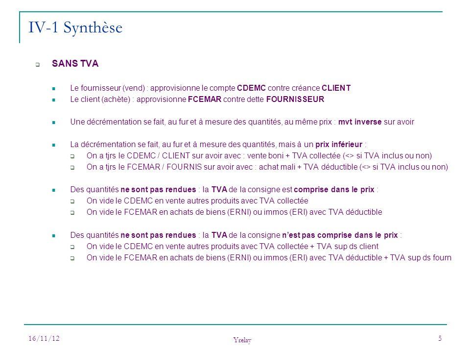 16/11/12 Yrelay 5 SANS TVA Le fournisseur (vend) : approvisionne le compte CDEMC contre créance CLIENT Le client (achète) : approvisionne FCEMAR contr