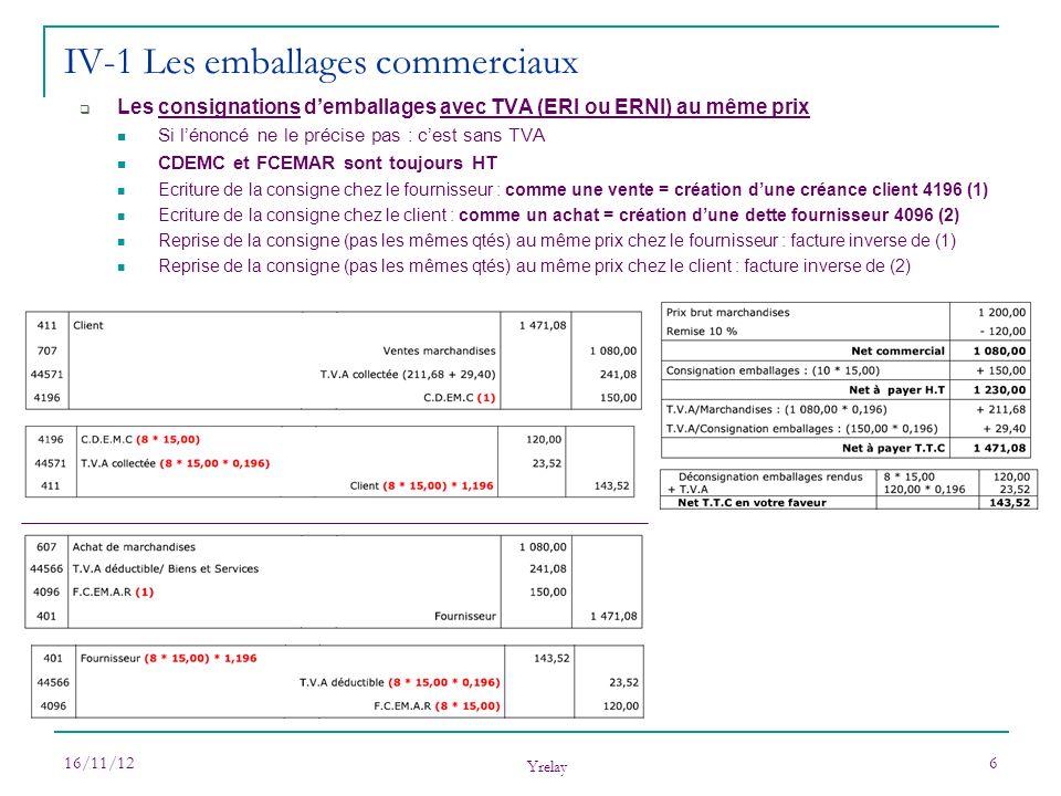 16/11/12 Yrelay 6 Les consignations demballages avec TVA (ERI ou ERNI) au même prix Si lénoncé ne le précise pas : cest sans TVA CDEMC et FCEMAR sont