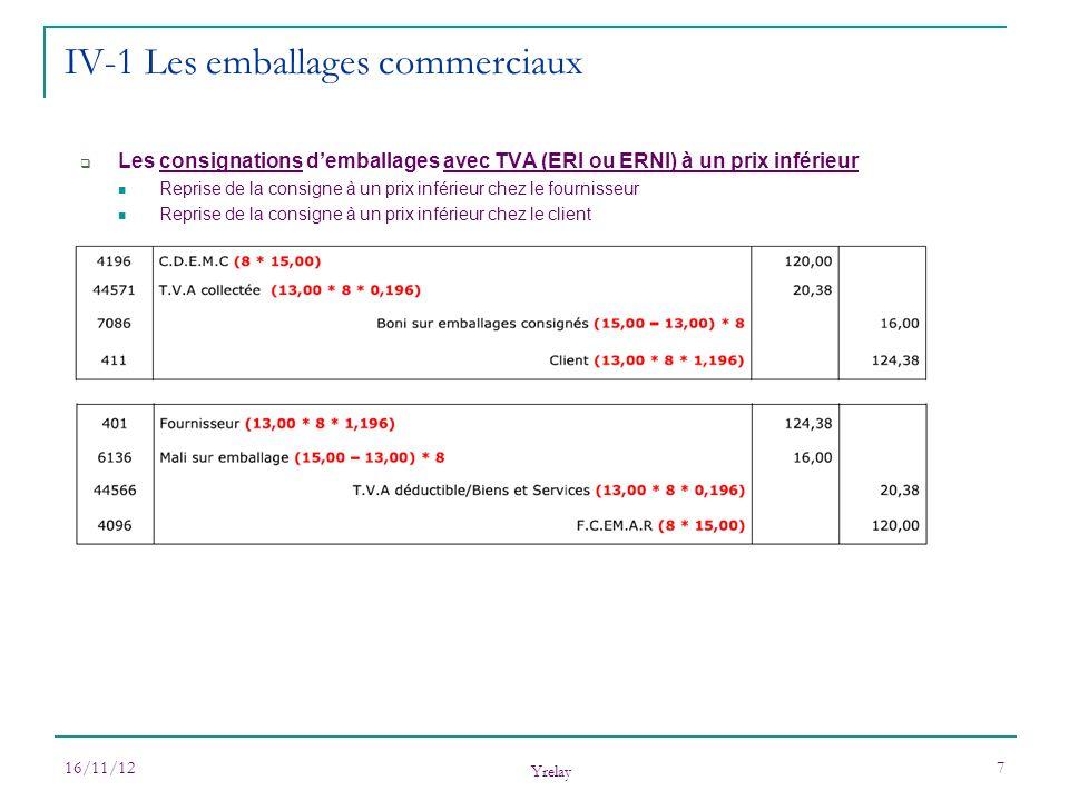 16/11/12 Yrelay 7 Les consignations demballages avec TVA (ERI ou ERNI) à un prix inférieur Reprise de la consigne à un prix inférieur chez le fourniss