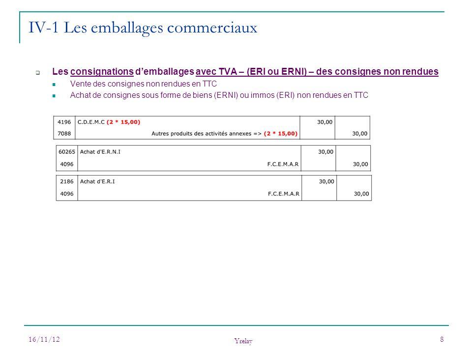 16/11/12 Yrelay 8 Les consignations demballages avec TVA – (ERI ou ERNI) – des consignes non rendues Vente des consignes non rendues en TTC Achat de c