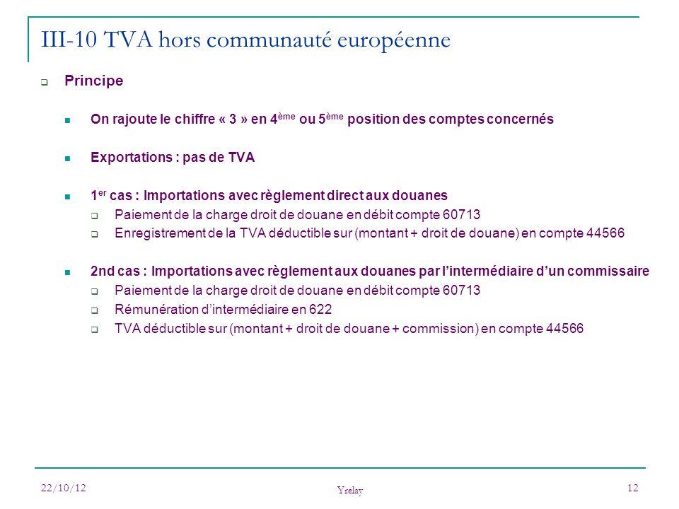 22/10/12 Yrelay 12 Principe On rajoute le chiffre « 3 » en 4 ème ou 5 ème position des comptes concernés Exportations : pas de TVA 1 er cas : Importat