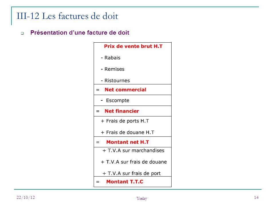 22/10/12 Yrelay 14 Présentation dune facture de doit III-12 Les factures de doit
