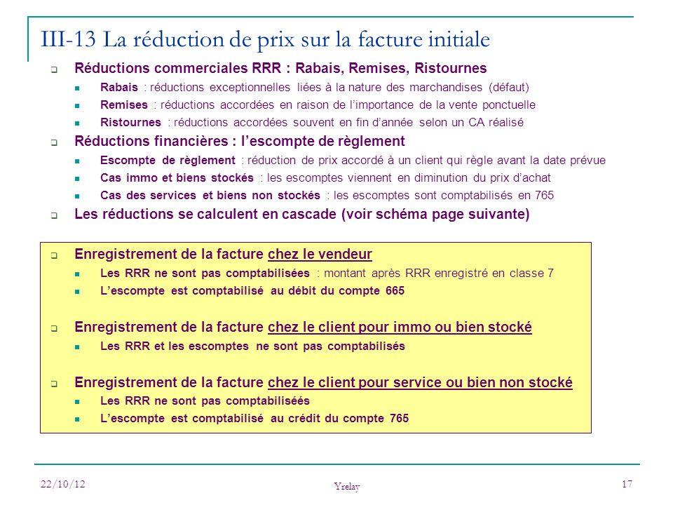 22/10/12 Yrelay 17 Réductions commerciales RRR : Rabais, Remises, Ristournes Rabais : réductions exceptionnelles liées à la nature des marchandises (d