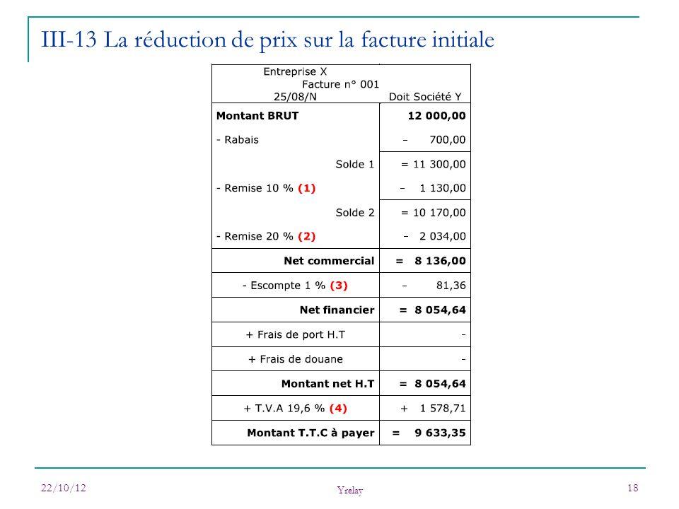 22/10/12 Yrelay 18 III-13 La réduction de prix sur la facture initiale