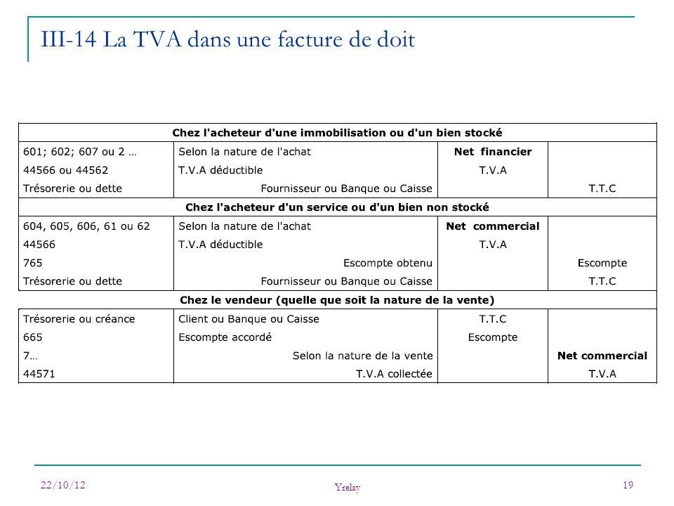 22/10/12 Yrelay 19 III-14 La TVA dans une facture de doit