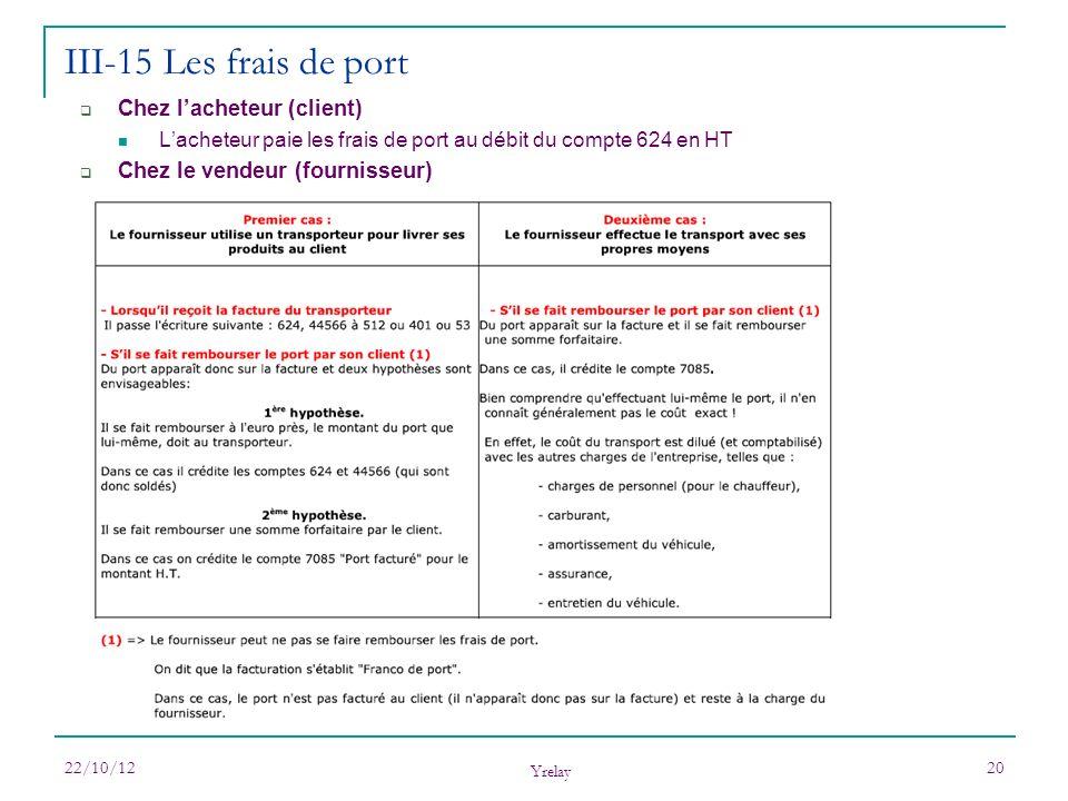 22/10/12 Yrelay 20 Chez lacheteur (client) Lacheteur paie les frais de port au débit du compte 624 en HT Chez le vendeur (fournisseur) III-15 Les frai