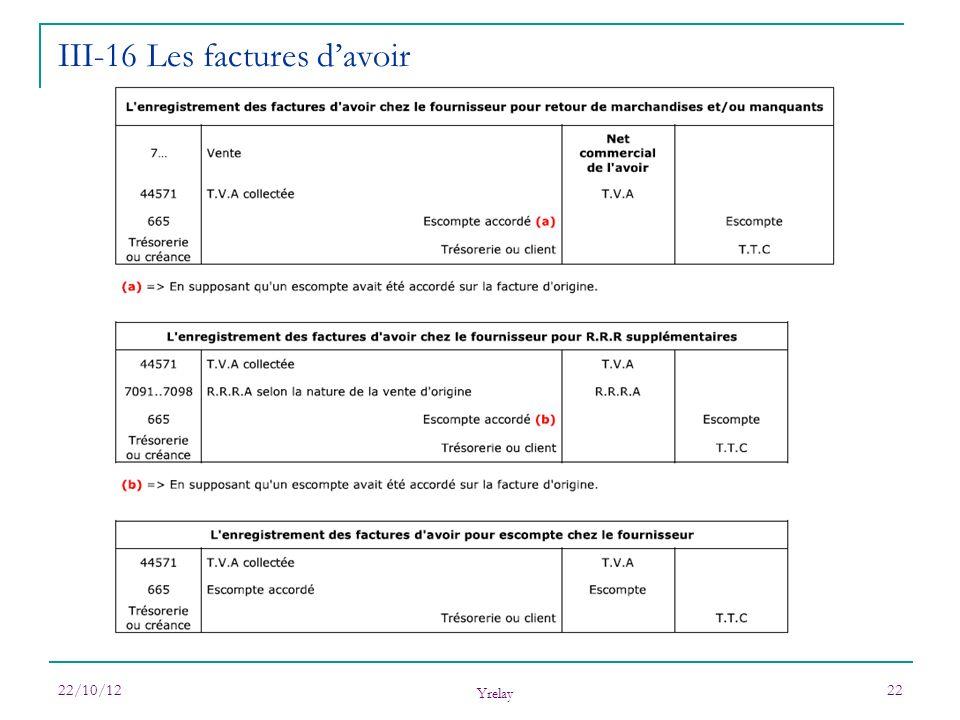 22/10/12 Yrelay 22 III-16 Les factures davoir