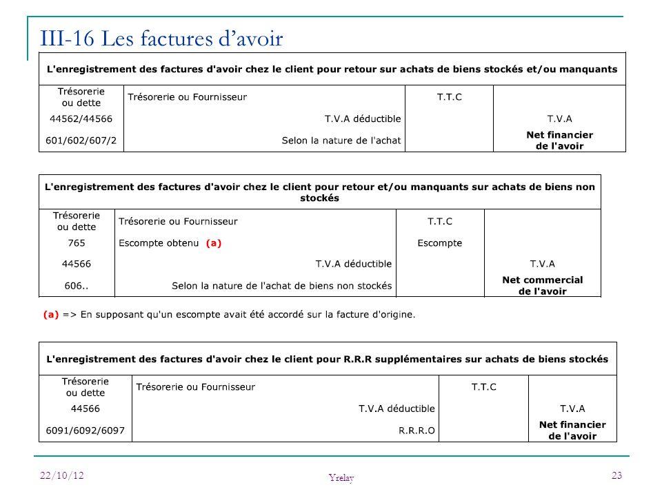22/10/12 Yrelay 23 III-16 Les factures davoir