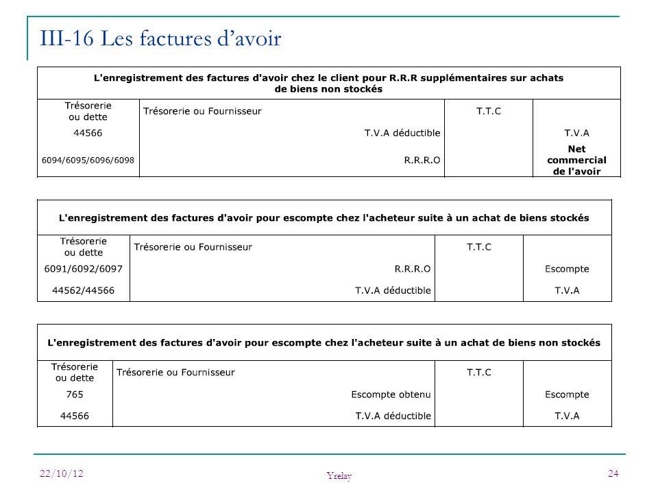 22/10/12 Yrelay 24 III-16 Les factures davoir