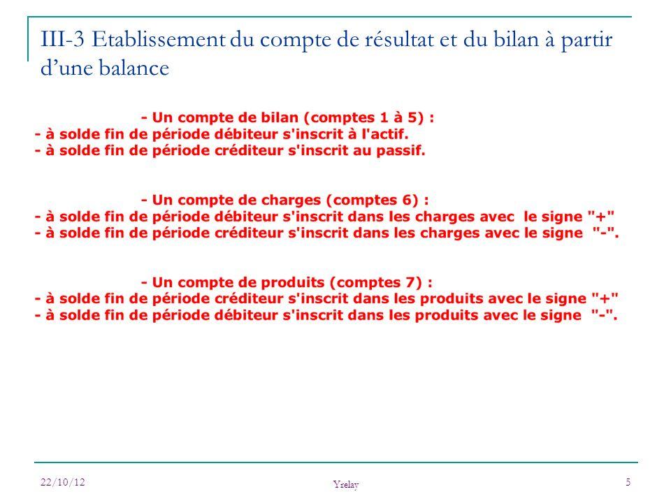 22/10/12 Yrelay 5 III-3 Etablissement du compte de résultat et du bilan à partir dune balance