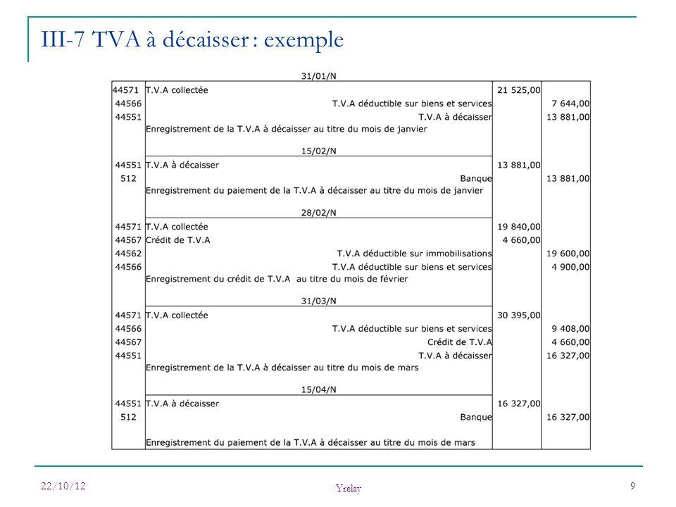 22/10/12 Yrelay 9 III-7 TVA à décaisser : exemple