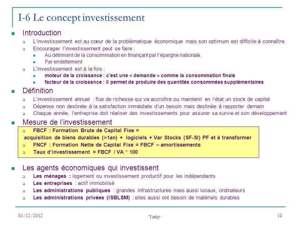 03/12/2012 Yrelay 10 Introduction Linvestissement est au cœur de la problématique économique mais son optimum est difficile à connaître. Encourager li