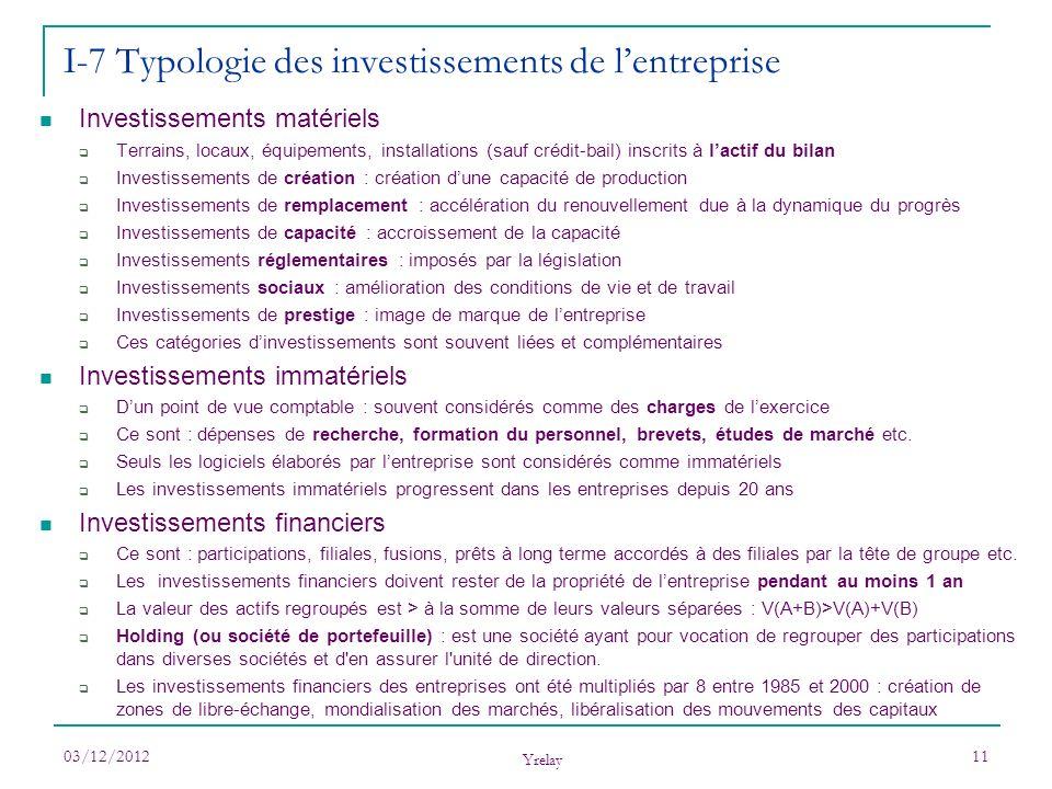 03/12/2012 Yrelay 11 Investissements matériels Terrains, locaux, équipements, installations (sauf crédit-bail) inscrits à lactif du bilan Investisseme