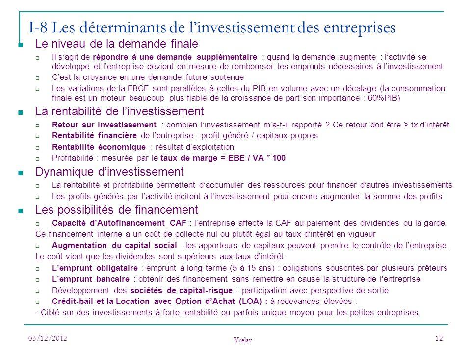 03/12/2012 Yrelay 12 Le niveau de la demande finale Il sagit de répondre à une demande supplémentaire : quand la demande augmente : lactivité se dével