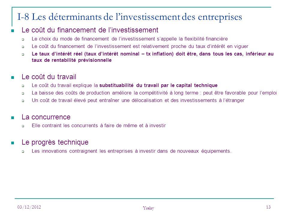 03/12/2012 Yrelay 13 Le coût du financement de linvestissement Le choix du mode de financement de linvestissement sappelle la flexibilité financière L