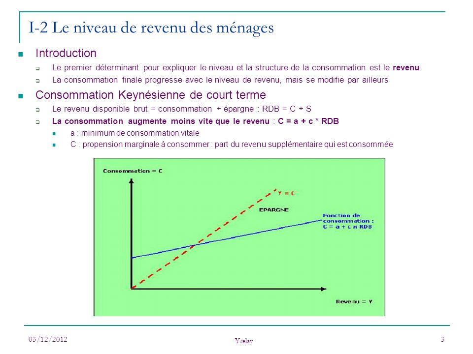 03/12/2012 Yrelay 3 Introduction Le premier déterminant pour expliquer le niveau et la structure de la consommation est le revenu. La consommation fin