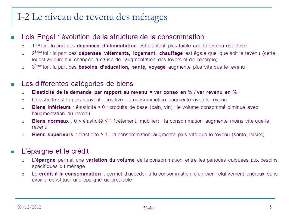 03/12/2012 Yrelay 5 Lois Engel : évolution de la structure de la consommation 1 ère loi : la part des dépenses dalimentation est dautant plus faible q