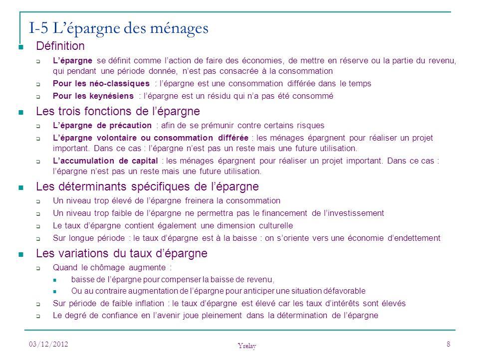 03/12/2012 Yrelay 9 Taux dépargne Taux dépargne = épargne globale des ménages / revenu disponible brut Le taux dépargne des ménages français est particulièrement élevé : 14 à 17% depuis les années 90.