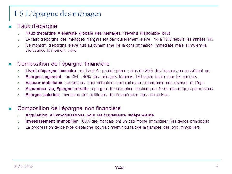 03/12/2012 Yrelay 9 Taux dépargne Taux dépargne = épargne globale des ménages / revenu disponible brut Le taux dépargne des ménages français est parti