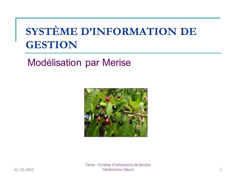 02/10/2012 Yrelay - Système dInformation de Gestion Modélisation Merise 1 SYSTÈME DINFORMATION DE GESTION Modélisation par Merise
