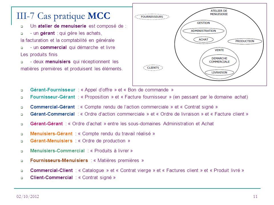 02/10/201211 Un atelier de menuiserie est composé de : - un gérant : qui gère les achats, la facturation et la comptabilité en générale - un commercia