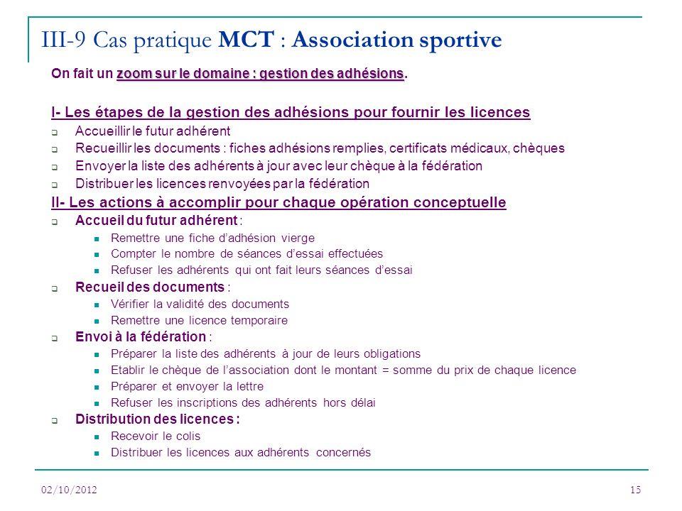 02/10/201215 zoom sur le domaine : gestion des adhésions On fait un zoom sur le domaine : gestion des adhésions. I- Les étapes de la gestion des adhés